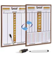 IgnatGames Dry Erase Darts Scoreboard - Magnetic Double Sided Dart Scoreboard for 10+ Types of Games - Professional Dart Board Scoreboard + 2 Magnetic Dry Erase Pens + Mounting Kit