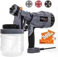 Paint Sprayer, TACKLIFE 500 Watt Spray Gun, Electric Spray Gun with 3 Size nozzles (1.0mm, 2.0mm, 2.5mm), Two Copper cores with 3 Spray Patterns, 900 ml Paint Container-SGP18AC