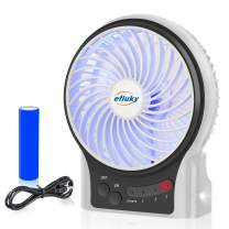 efluky 3 Speeds Mini Desk Fan, Rechargeable Battery Operated Fan with LED Light and 2200mAh Battery, Portable USB Fan Quiet for Home, Office, Travel, Camping, Outdoor, Indoor Fan, 4.9-Inch,White