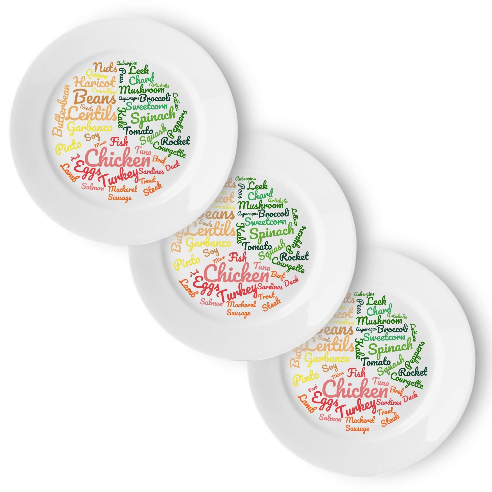 Low Carb Healthy Eating Plate (3 Pack)   Easy Sections to Follow a Low Carbohydrate/High Protein Diet   10 inch Meal Plate for Food Ideas & Portion Control for Sustainable Weight Loss
