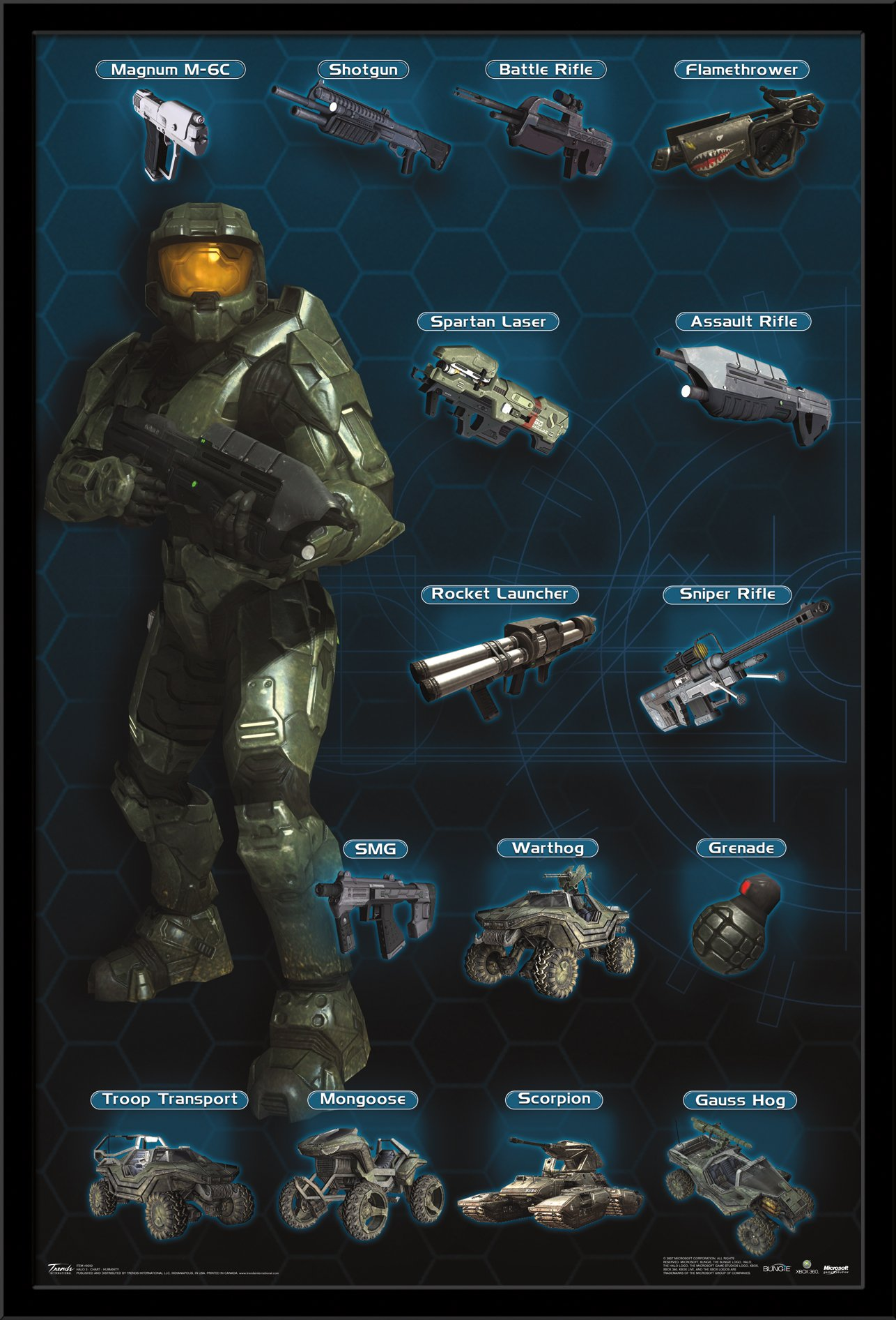 """Trends International Halo 3 - Chart - Humanity Wall Poster, 22.375"""" x 34"""", Black Framed Version"""