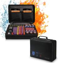 Battery Storage Organizer Fireproof Carrying Holder case Explosionproof Waterproof Batteries Bag Holds 148 Batteries - C D 9V AA AAA Lithium 3V(Batteries and Battery Tester are Not Included)
