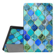 Fintie Slim Case for All-New Amazon Fire 7 Tablet (9th Generation, 2019 Release), Ultra Lightweight Slim Shell Standing Cover with Auto Wake/Sleep, Cool Jade