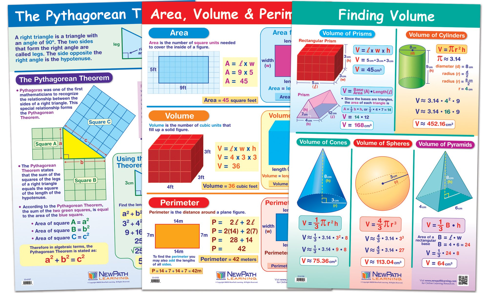 """Area, Volume and Perimeter Poster, Set/3 - Laminated, Full-Color, 23"""" x 35"""""""