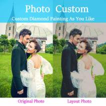 S SNUOY Photo Custom Diamond Painting Full Drill Paint by Number Kits Round Diamond Art for Adults Personalized Photo Customized 11.8X11.8inch/30X30cm 5D DIY Custom Picture You Like for Home Decor