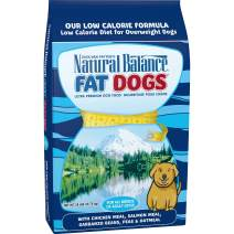 Natural Balance Fat Dogs Low Calorie Dry Dog Food for Overweight Adult Dogs