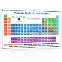 2020 Bigtime Signs Super XL Large 6 Ft Periodic Table Poster of Elements Vinyl Poster 2020 Version Banner - Science Chemistry Chart for Teachers, Students, Classroom - 118 Element Atomic Number Weight