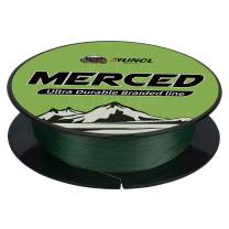 RUNCL Braided Fishing Line Merced, 1000 500 300 Yards Braided Line 4 8 Strands, 6-200LB - Proprietary Weaving Tech, Thin-Coating Tech, Stronger Smoother - Fishing Line for Freshwater Saltwater