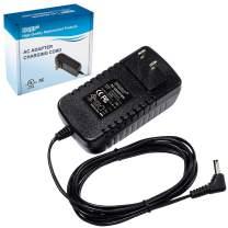 HQRP 12V AC Adapter for JBL SSA-18W-12 6132A-JBLFLIP Flip Speaker, ON Stage III Dock, Creature-1 One Speaker Power Supply Cord Adaptor SSA18W12 SSA-18W-12 US 120150 SSA18W12US120150 YJS020F1201500D