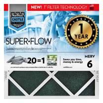 "No Toil Castle, One-Year HVAC Furnace Filter, MERV 6, 14"" x 24"" x 1"""