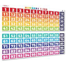 Sproutbrite Math Posters Numbers 1-100 Classroom Decorations Chart for Teachers - Banners Bulletin Board and Wall Decor for Elementary and Middle School