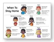 School Nurse Posters - When to Stay Home Poster - School Nurse Office Decorations and Doctors Office Decor - 17x22 Non Laminated