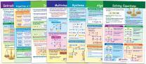 NewPath Learning 93-6505 Algebra Skills Bulletin Board Chart Set (Pack of 7), 12 x 18 in