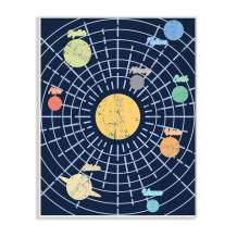 Stupell Industries Retro Solar System Chart Milky Way Planets, Designed by Daphne Polselli Wall Plaque, 10 x 15, Blue