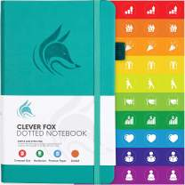 Clever Fox Dotted Notebook - Dot Grid Bullet Numbered Pages Hard Cover Notebook Journal With Thick 120g Paper and Pen Loop, Stickers, 3 Bookmarks, Smooth Faux Leather, 5.12'' x 8.27'' - Turquoise