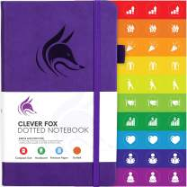 Clever Fox Dotted Notebook - Dot Grid Bullet Numbered Pages Hard Cover Notebook Journal With Thick 120g Paper and Pen Loop, Stickers, 3 Bookmarks, Smooth Faux Leather, 5.12'' x 8.27'' - Deep Purple