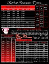 """Magnetic Kitchen Conversion chart 8"""" X 10.5"""" WaterPROOF Refrigerator Magnet. Convert Metric, Imperial, Weight, Liquid, Temperature for all your Cooking / Baking Needs!! Made in USA (Red / Black)"""