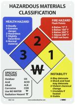 "NMC HMC14A Hazardous Materials Classification Sign, 10"" Length x 14"" Height, Aluminum, Black/Blue/Red/Yellow on White"