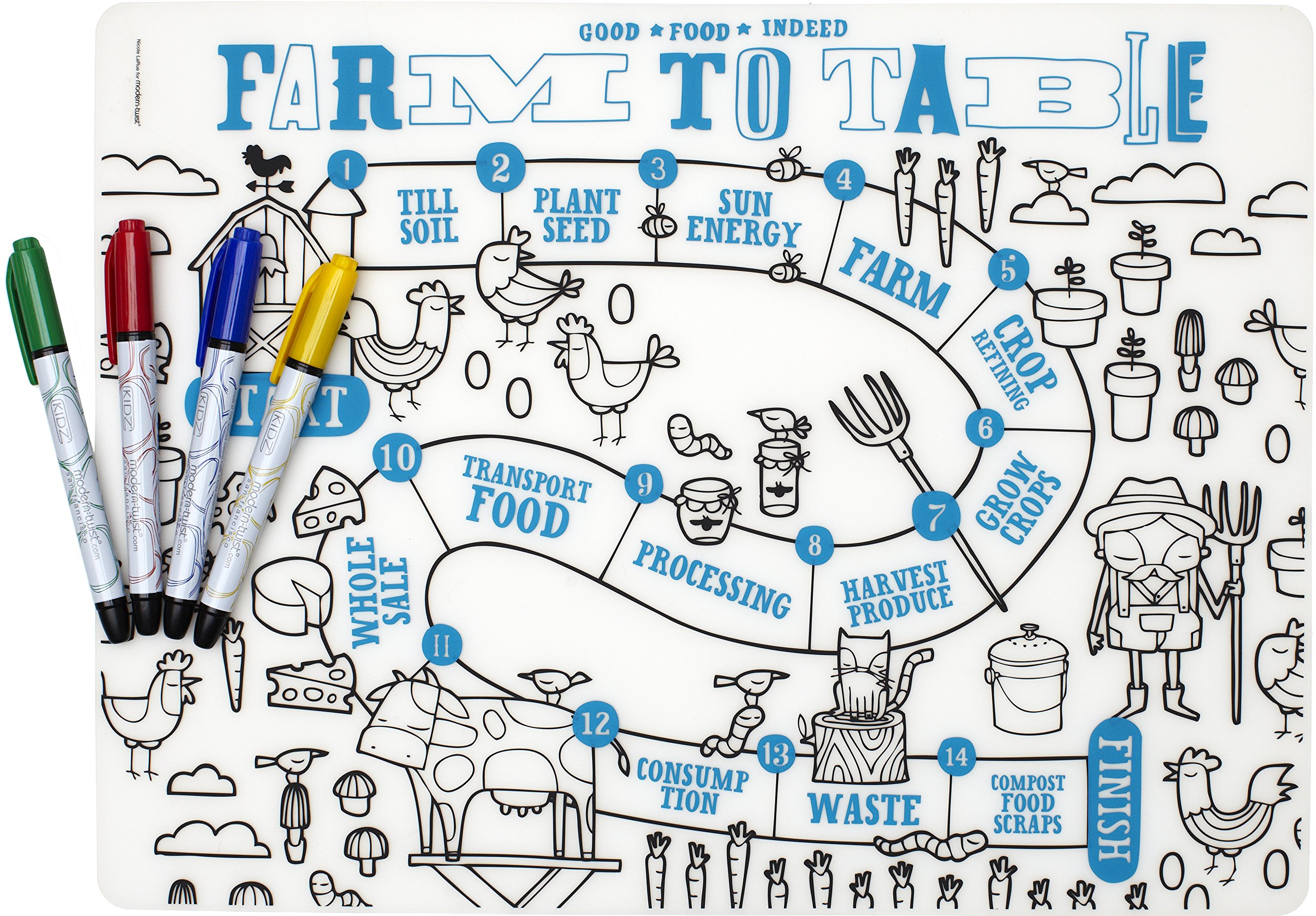 modern-twist Farm to Table Pattern Coloring Placemat with 4 Easy to Wipe Off Dry-erase Markers, Waterproof Silicone Washable for Kids