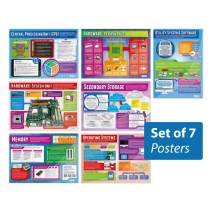 """Computer Systems Posters - Set of 7 