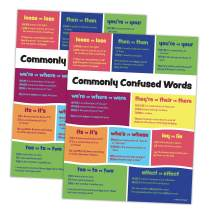"""Commonly Confused Words Classroom Posters (2 Pack) - Writing Educational Posters Laminated-English Grammar Rules Wall Signs for Elementary, Middle, High School - Learning Language Arts - 17x22"""""""