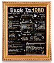 Geefuun 40th Birthday Gift Card 40 Year Old Party Decorations - 1980 Sign Wedding Anniversary Poster Decor for Women Men, with Gold Frame