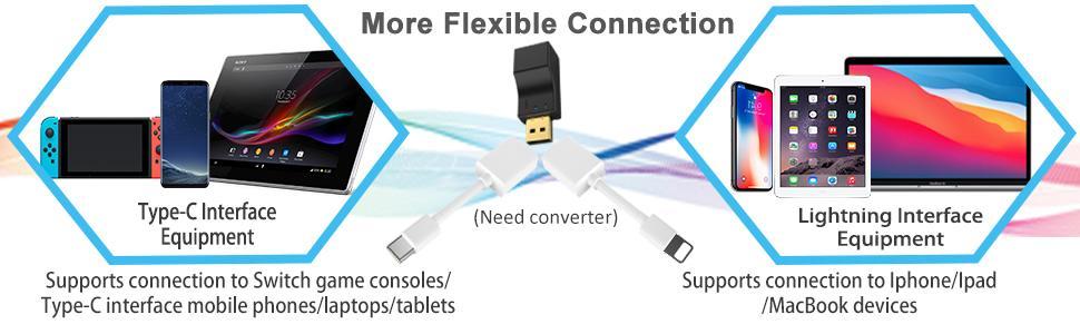 More Flexible Connection