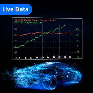 obd2 scanner live data,car code scanner,car computer reader,code reader live data