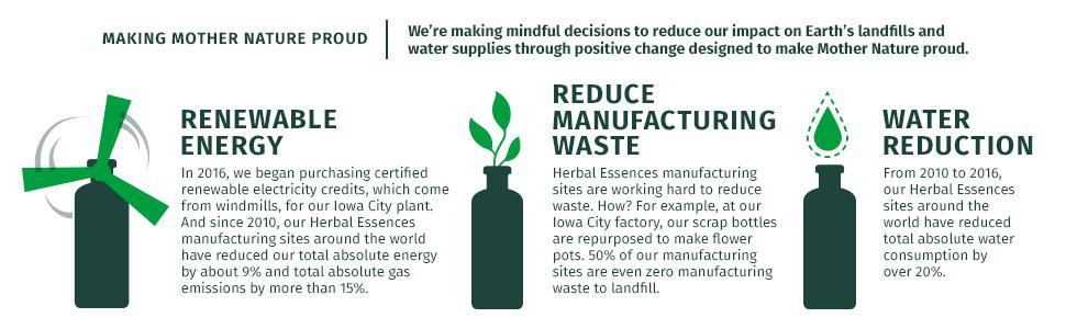 Renewable energy, water reduction, reducing waste, color-free, paraben-free, gluten-free, landfills