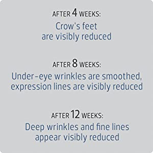 Features and Benefits of using RoC Retinol Correxion