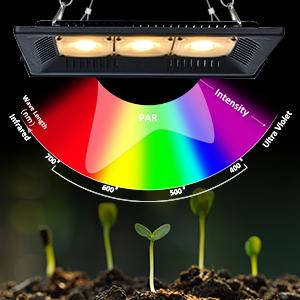 full spectrum plants light