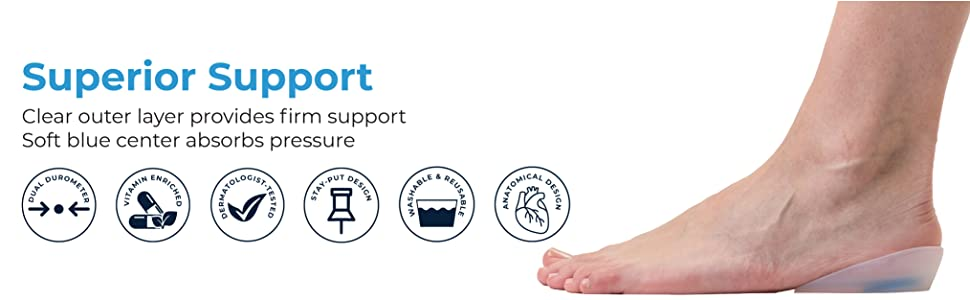 Superior Support Dual Durometer Silicone Heel Cup
