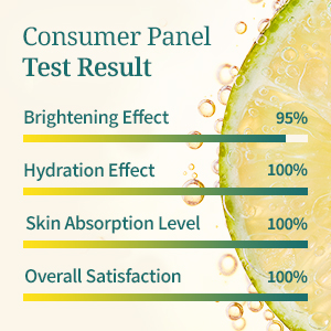 Satisfaction Rates for Blemish Care