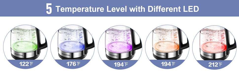 5 Temperature Level with Different LED Indicator