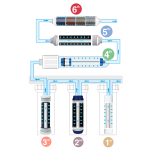 Membrane Solutions Reverse Osmosis Filter Replacement