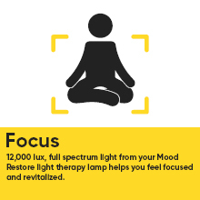 mood restore light therapy lamp uv-free circadian optics philips phototherapy miroco taotronic happy