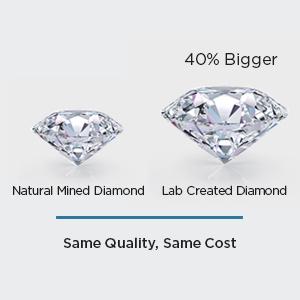 Bigger Stone with Lab-Grown diamonds, Lab-created Diamond, man-made diamond