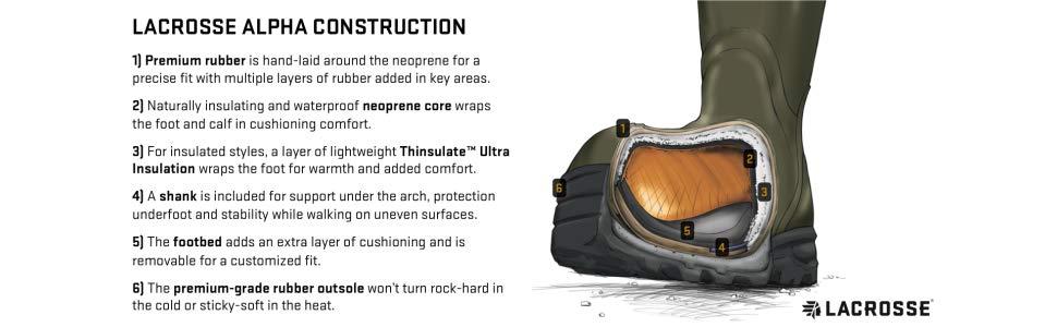 Lacrosse Alpha Construcion