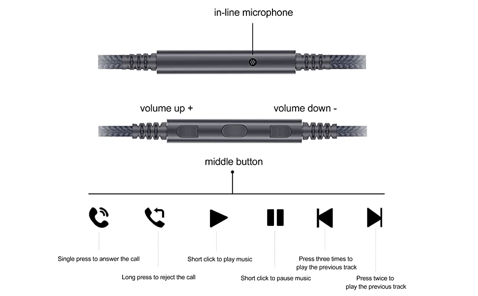 sennheiser replacement cable