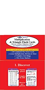 Multiplication Division Triangle Flash Cards