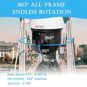 360° Pan- 90° Tilt