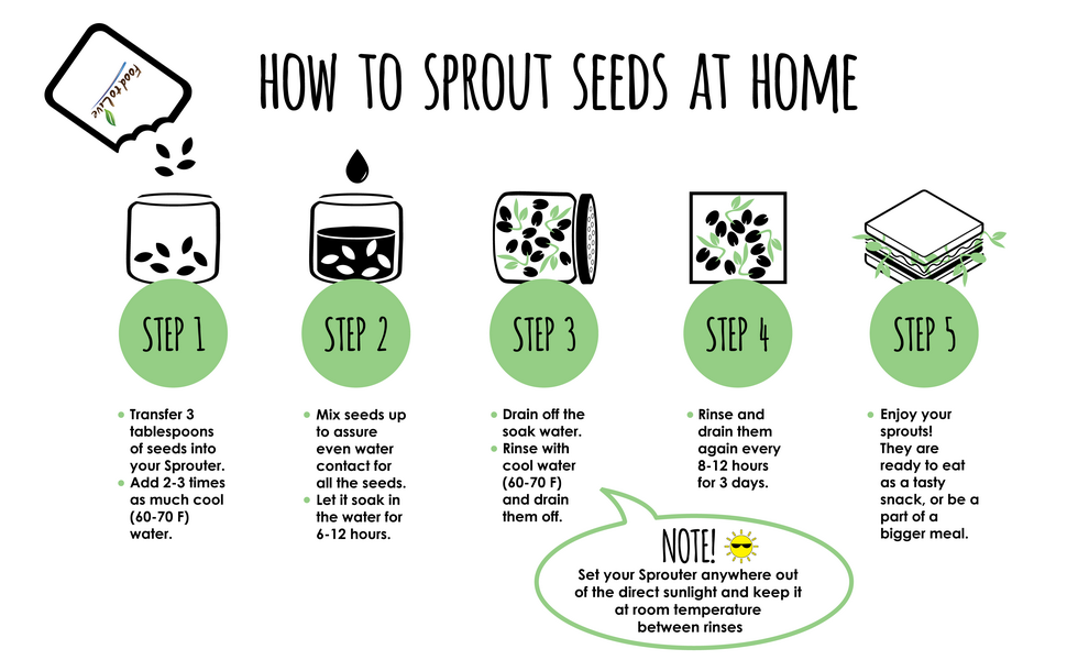 sprouting, food to live