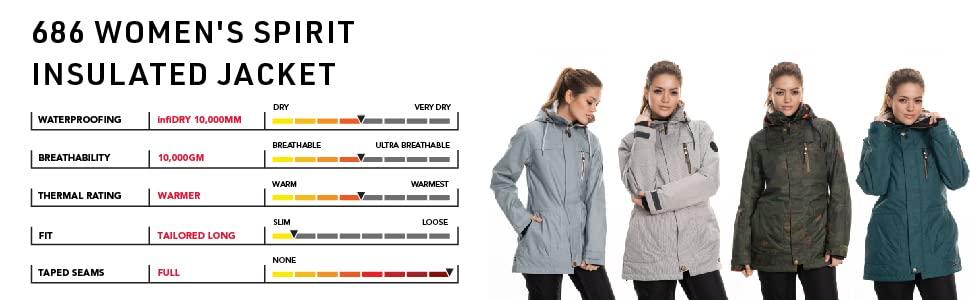 686 Women's Spirit Insulated Jacket