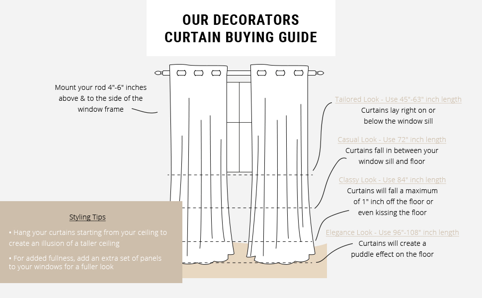 Curtain Buying Guide