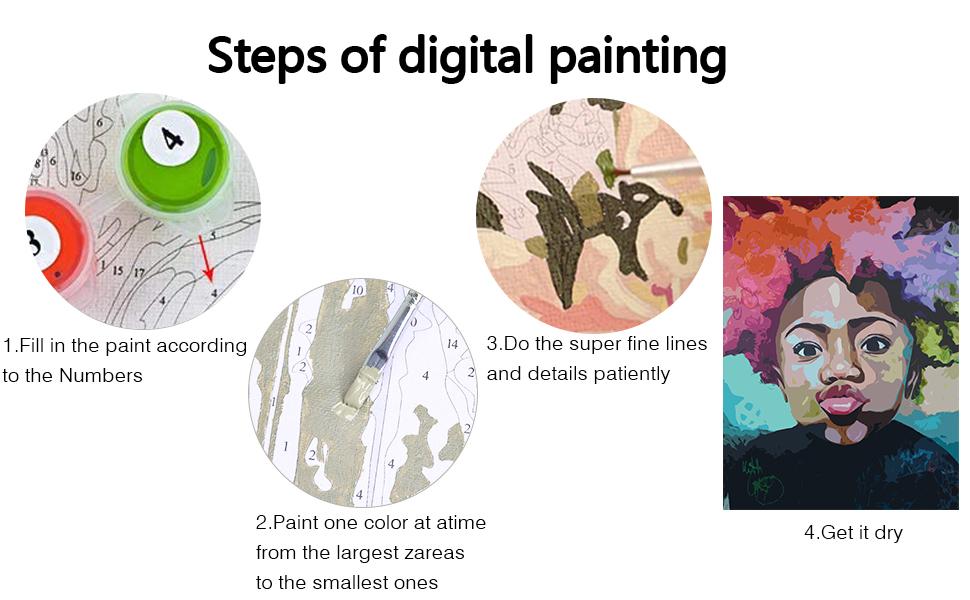 Steps of digital painting