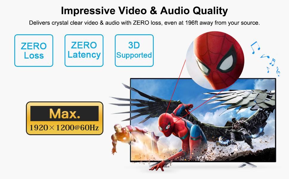 Impressive video and audio quality with zero loss and zero bit reduction