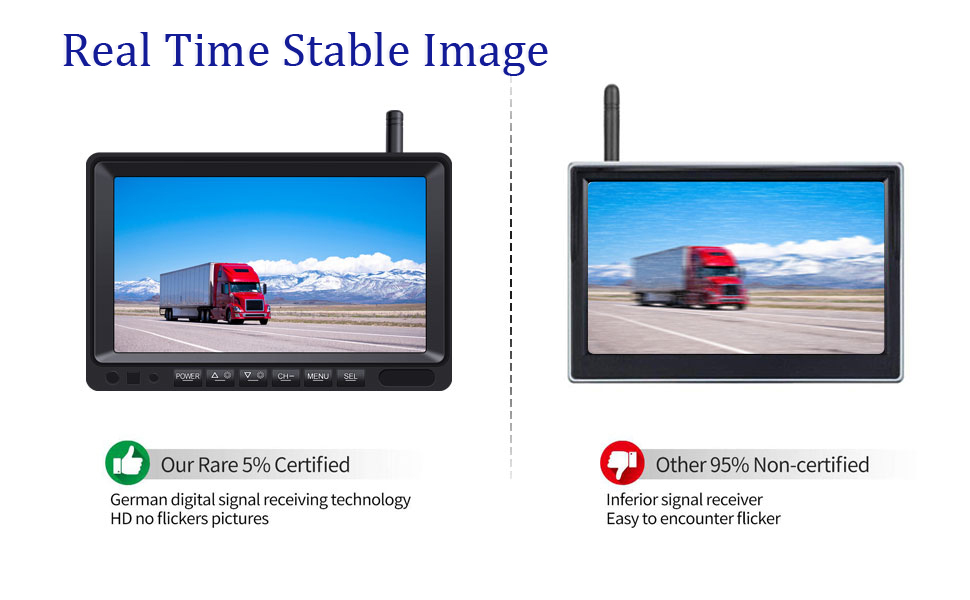 real time stable image backup camera system