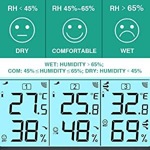 Indoor outdoor thermometer