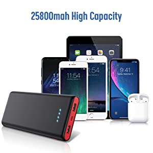 High Capacity Portable Charger