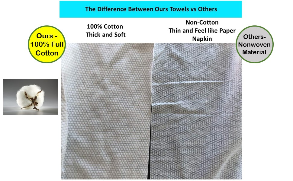 disposable towel single use hotel grade cotton one time wipe compress camping gym hospital surgery